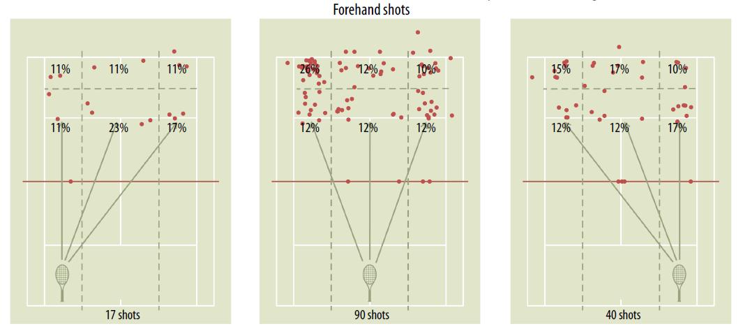 forehand_shots