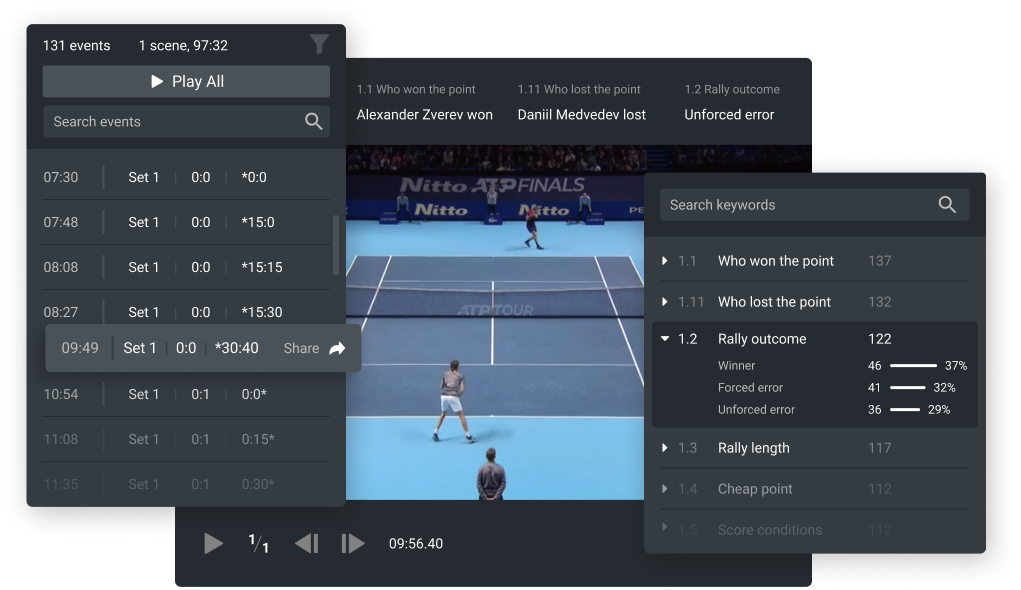 Smart video filters for tennis analysis integrated with Dartfish